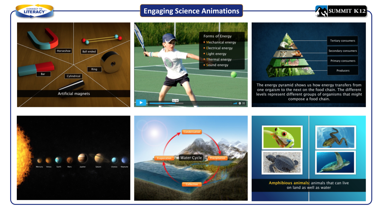 Engaging Science Activities