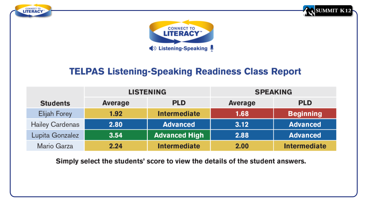 TELPAS Listening-Speaking Readiness Class Report