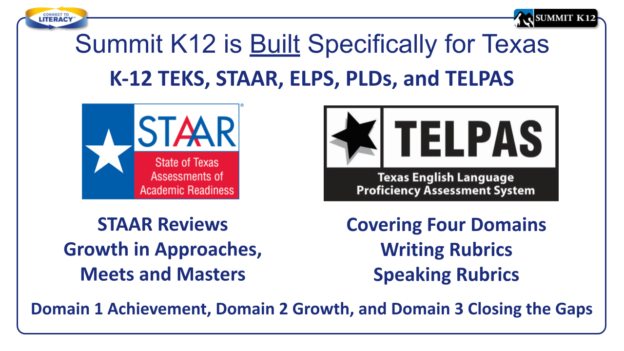 Summit K12 Built to Texas TEKS