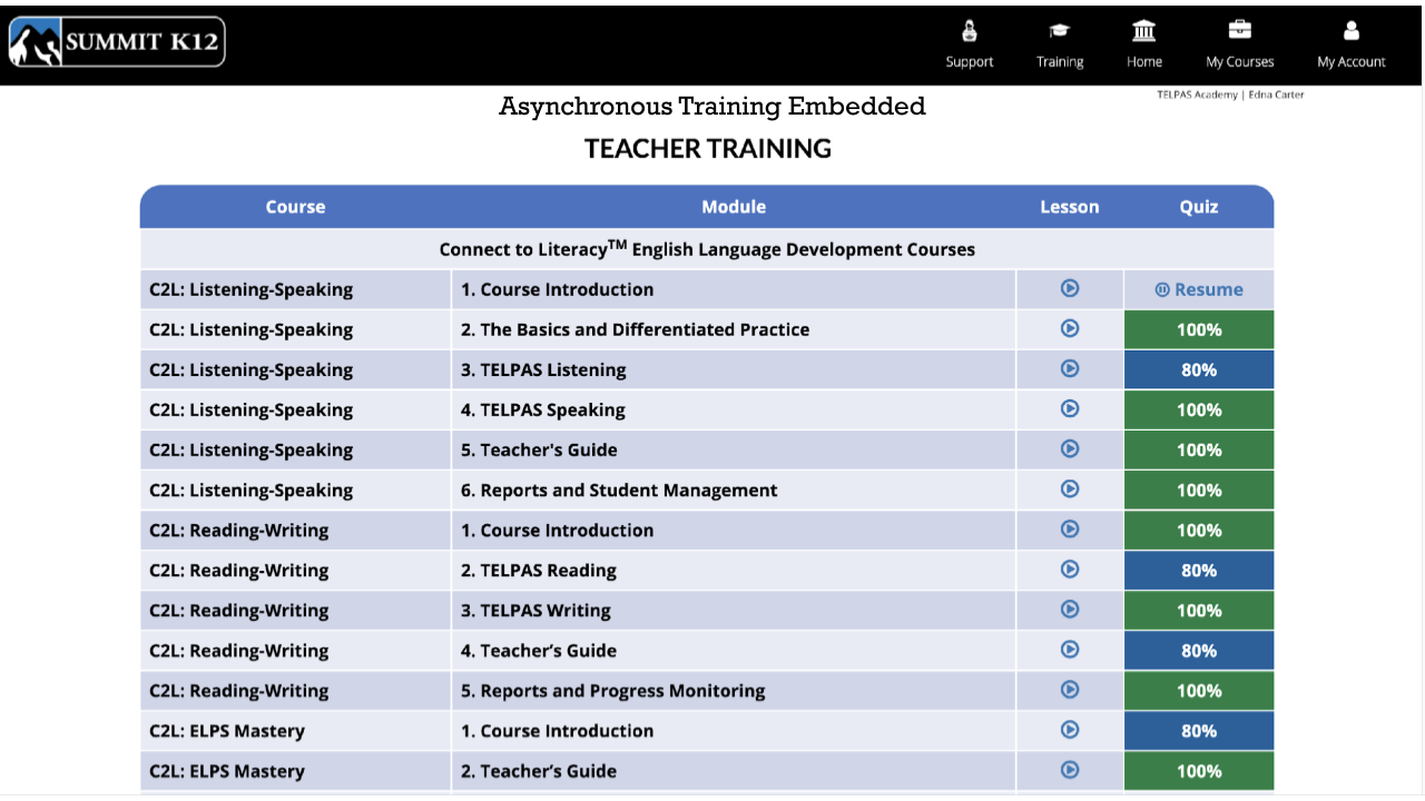 Teacher Training Schedule